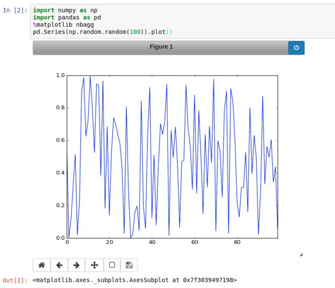 My Basic (Python) Data Science Setup
