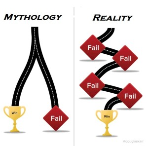 Failure-as-a-path-to-success